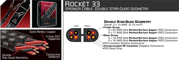 Dây-Loa-AudioQuest-Rocket-333