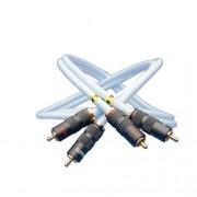 Dây-tín-hiệu-Supra-EFF-IX-Audio